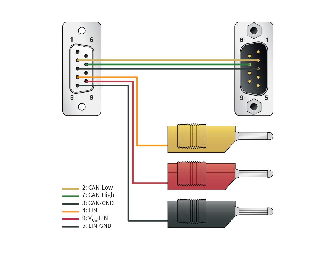 Lin Anschlusskabel F 252 R Pc Lin Interfaces Peak System