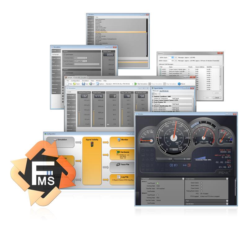 PCAN-FMS Simulator 2: PEAK-System