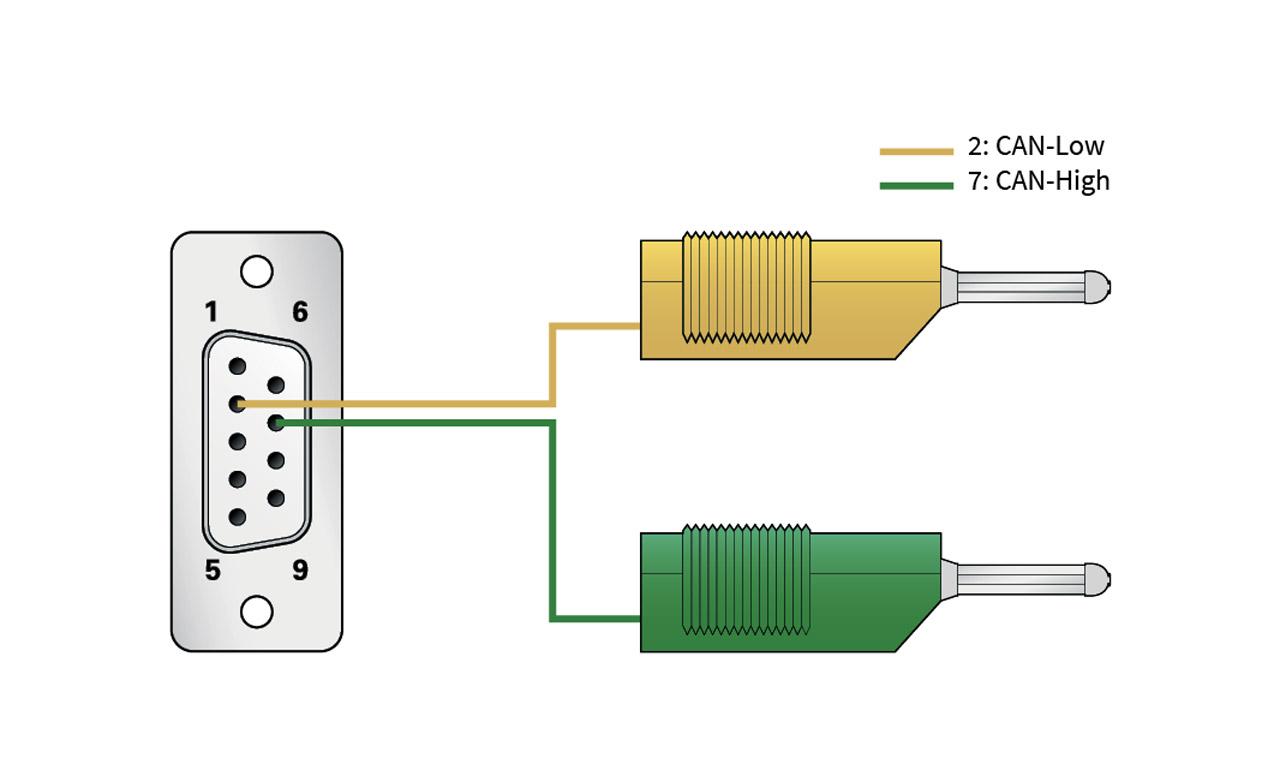 pcan kabel 3 peak system. Black Bedroom Furniture Sets. Home Design Ideas