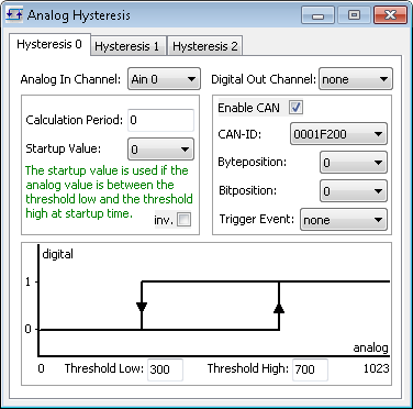 PCAN-MicroMod Configuration - Analog Hysteresis